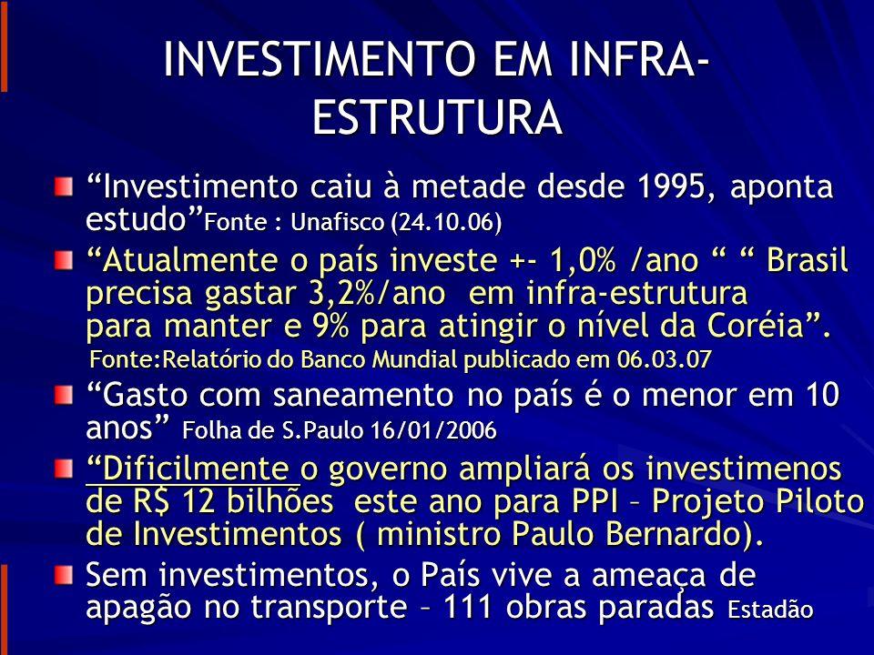 CARGA TRIBUTÁRIA NA CONSTRUÇÃO CIVIL A carga tributária na Construção Civil é uma das maiores do mundo.