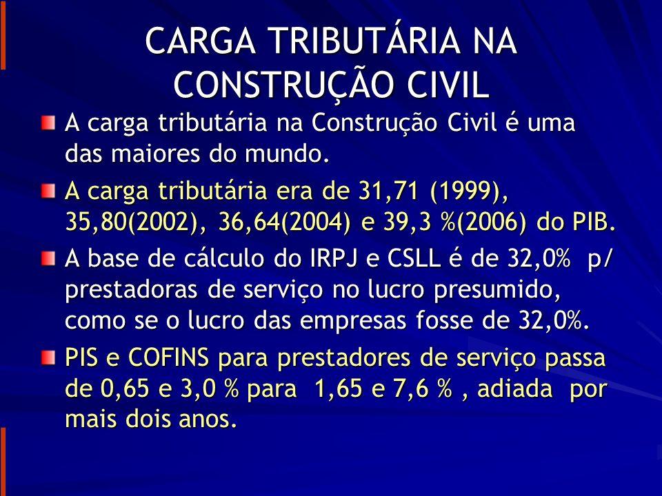 ENCARGOS TRABALHISTA E PREVIDENCIÁRIA Os encargos sociais e trabalhista no Brasil é a 2ºmaior do mundo.