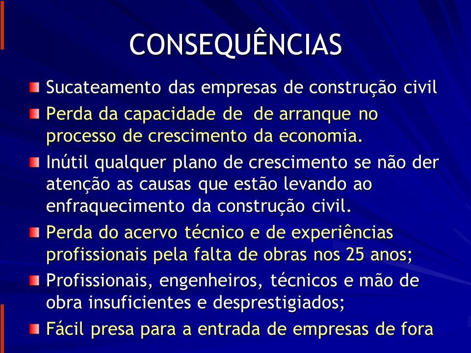 ORÇAMENTO E CUSTO ORÇAMENTO E CUSTO NA CONSTRUÇÃO CIVIL NA CONSTRUÇÃO CIVIL20