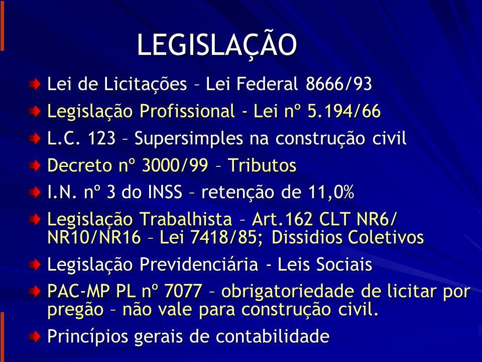 RETENÇÃO DE 11% FONTE Alterado pela - IN 20 /07 de 11.01.07–art.