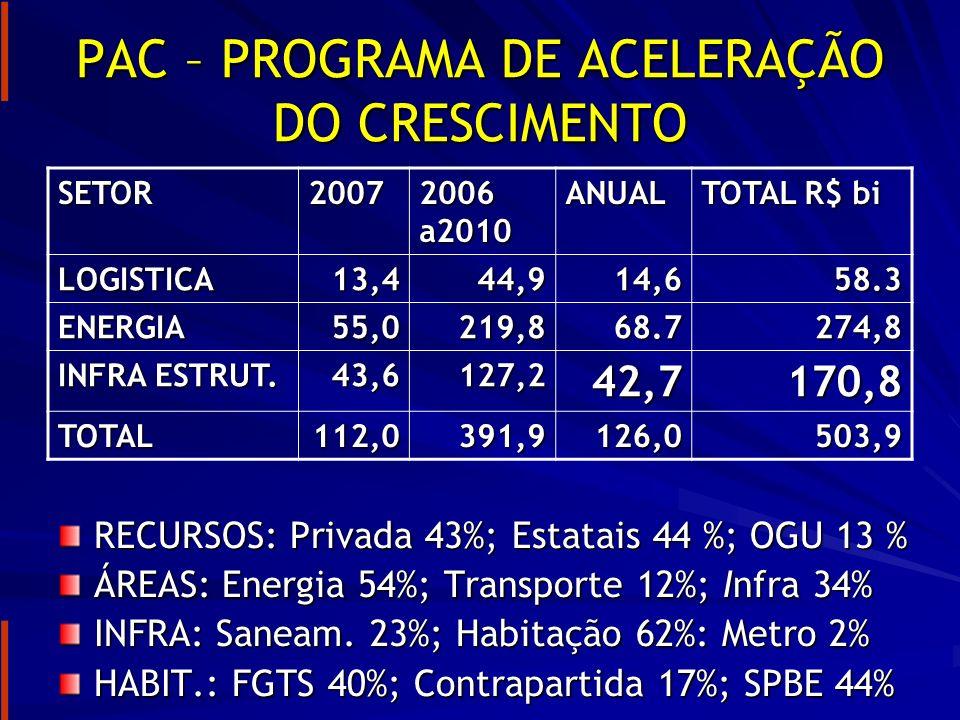 BRASIL REAL BRASIL REAL5
