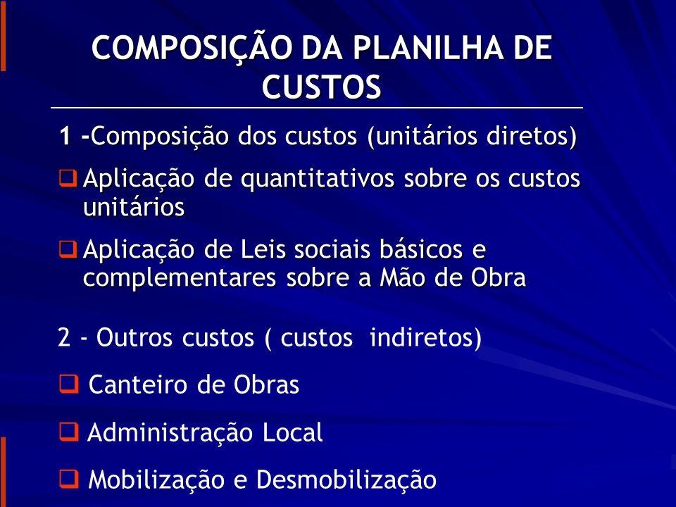PLANILHA DE CUSTOS UNITÁRIOS PLANILHA DE CUSTOS UNITÁRIOS M.O.