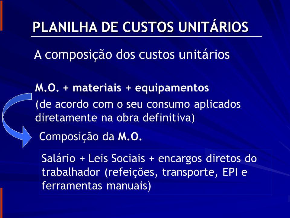 ENCARGOS BÁSICOS E COMPLEMENTARES Encargos básicos Incidências Reincidências Total L.S.