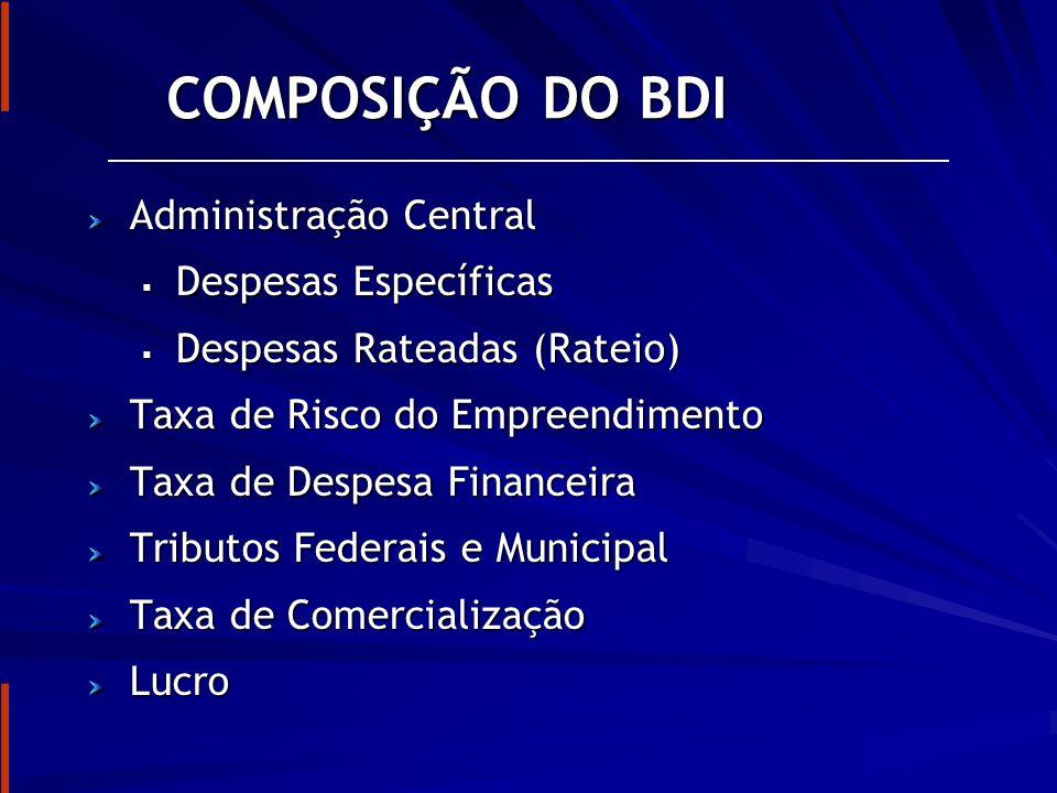 FÓRMULA DO BDI FÓRMULA DO BDI