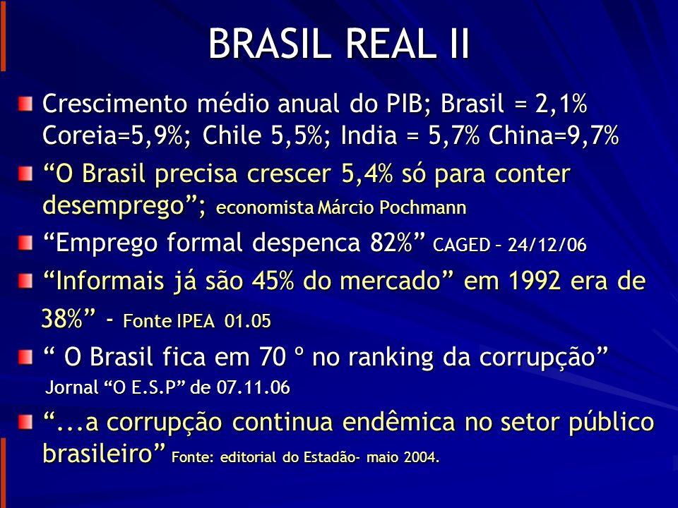 BRASIL REAL III TCU – 75% das empresas apresentam irregularidades insanáveis.
