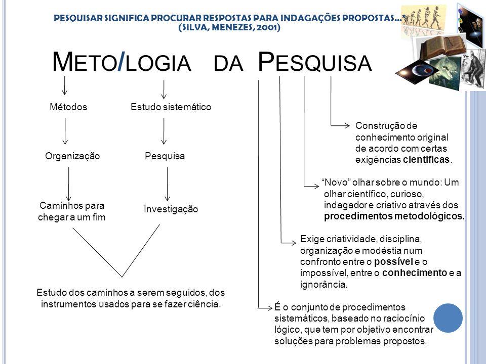 M ETO / LOGIA DA P ESQUISA Métodos Organização Caminhos para chegar a um fim Estudo dos caminhos a serem seguidos, dos instrumentos usados para se faz