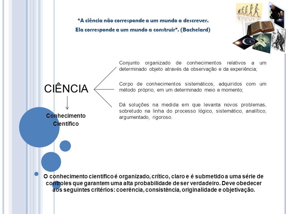 A ciência não corresponde a um mundo a descrever. Ela corresponde a um mundo a construir. (Bachelard) Conjunto organizado de conhecimentos relativos a
