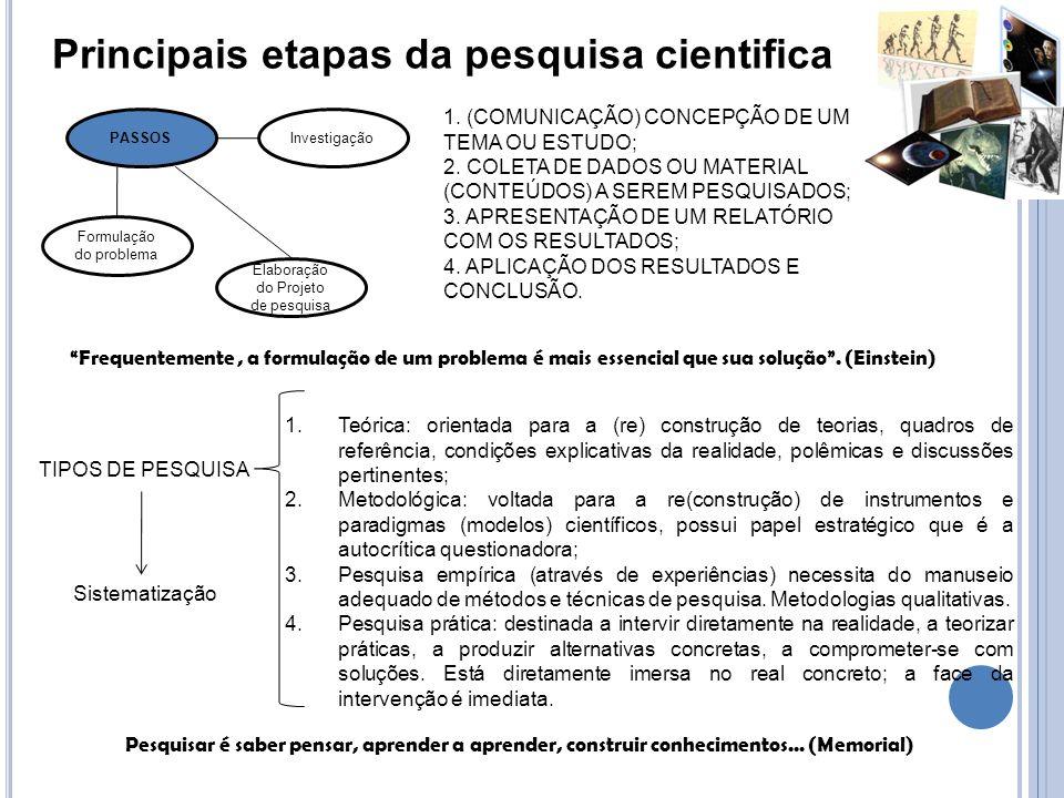 1. (COMUNICAÇÃO) CONCEPÇÃO DE UM TEMA OU ESTUDO; 2. COLETA DE DADOS OU MATERIAL (CONTEÚDOS) A SEREM PESQUISADOS; 3. APRESENTAÇÃO DE UM RELATÓRIO COM O