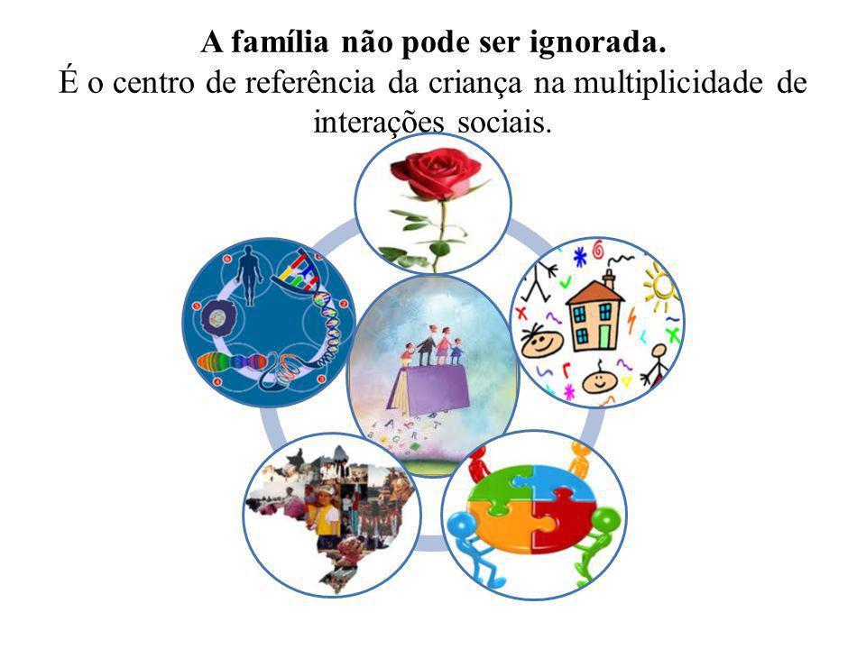 A família não pode ser ignorada. É o centro de referência da criança na multiplicidade de interações sociais.