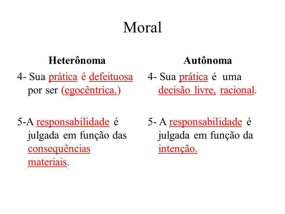 Moral Heterônoma 4- Sua prática é defeituosa por ser (egocêntrica.) 5-A responsabilidade é julgada em função das consequências materiais. Autônoma 4-