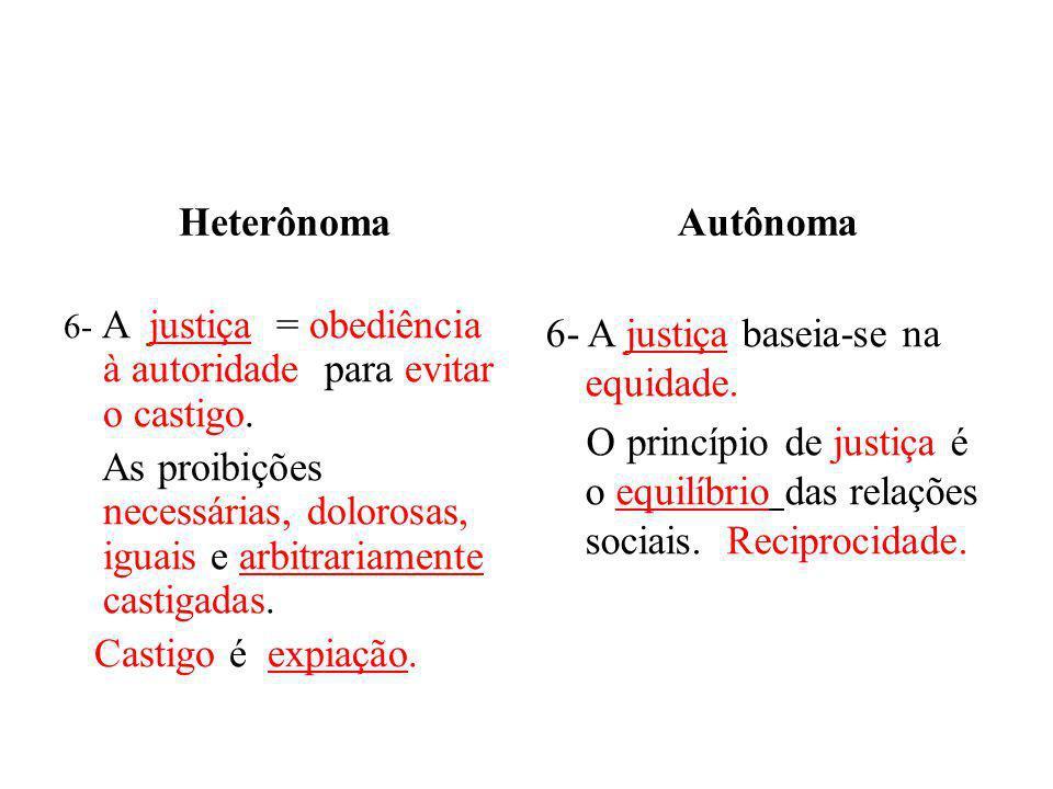 Heterônoma 6- A justiça = obediência à autoridade para evitar o castigo. As proibições necessárias, dolorosas, iguais e arbitrariamente castigadas. Ca