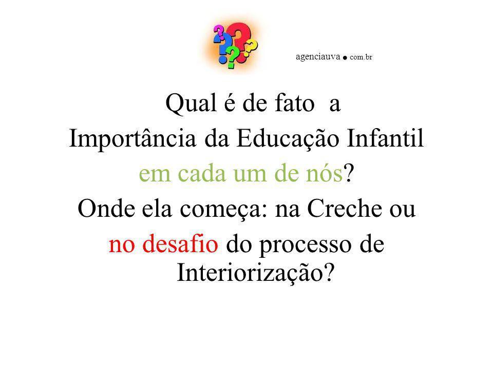 agenciauva. com.br Qual é de fato a Importância da Educação Infantil em cada um de nós? Onde ela começa: na Creche ou no desafio do processo de Interi