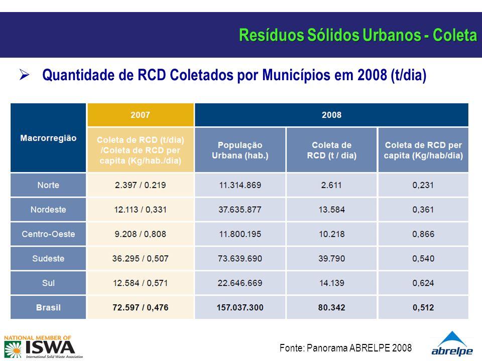 Resíduos Sólidos Urbanos - Coleta Quantidade de RCD Coletados por Municípios em 2008 (t/dia) Fonte: Panorama ABRELPE 2008