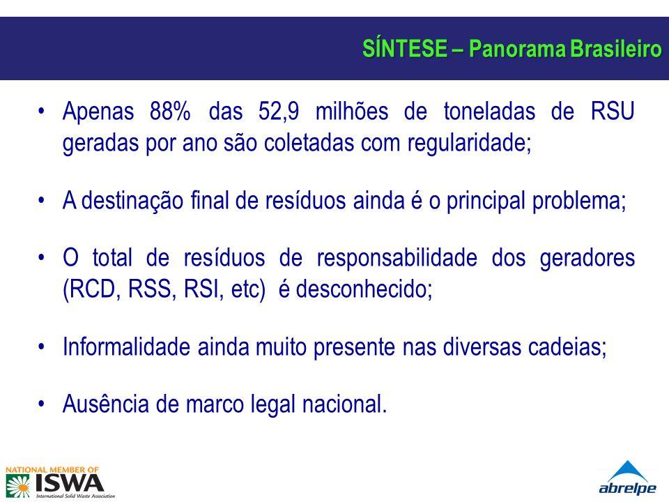 SÍNTESE – Panorama Brasileiro Apenas 88% das 52,9 milhões de toneladas de RSU geradas por ano são coletadas com regularidade; A destinação final de re