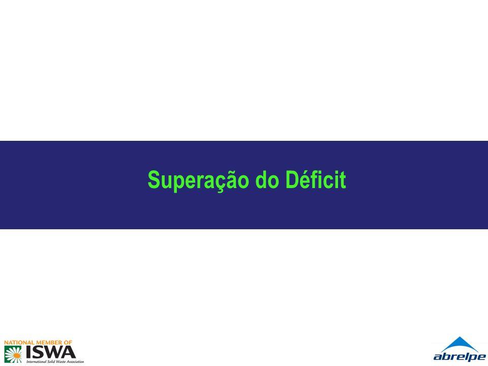 Superação do Déficit
