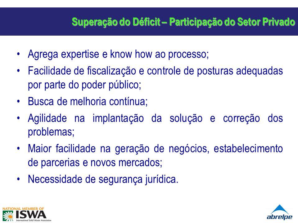 Agrega expertise e know how ao processo; Facilidade de fiscalização e controle de posturas adequadas por parte do poder público; Busca de melhoria con