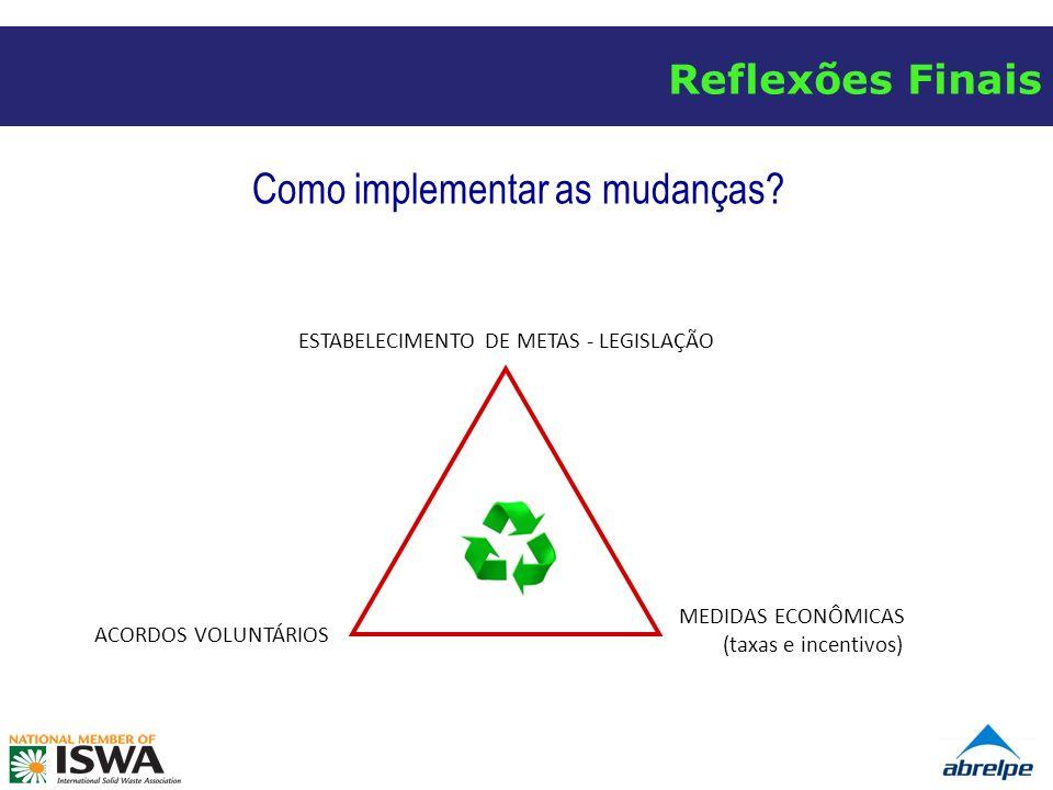 Reflexões Finais Como implementar as mudanças? ESTABELECIMENTO DE METAS - LEGISLAÇÃO ACORDOS VOLUNTÁRIOS MEDIDAS ECONÔMICAS (taxas e incentivos)