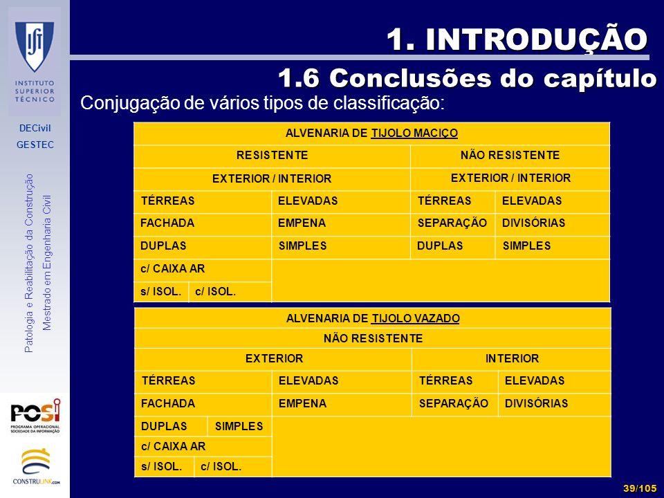 DECivil GESTEC 39/105 Patologia e Reabilitação da Construção Mestrado em Engenharia Civil 1. INTRODUÇÃO ALVENARIA DE TIJOLO MACIÇO RESISTENTENÃO RESIS