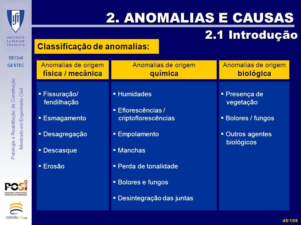 DECivil GESTEC 45/105 Patologia e Reabilitação da Construção Mestrado em Engenharia Civil 2. ANOMALIAS E CAUSAS 2.1 Introdução 2.1 Introdução Classifi