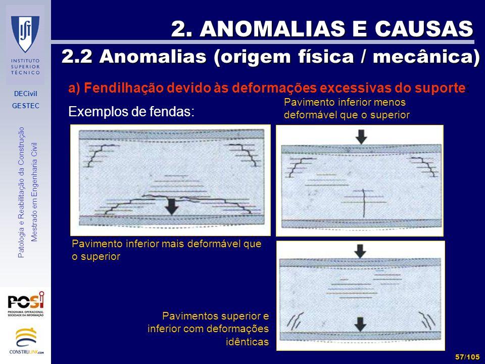 DECivil GESTEC 57/105 Patologia e Reabilitação da Construção Mestrado em Engenharia Civil 2. ANOMALIAS E CAUSAS 2.2 Anomalias (origem física / mecânic