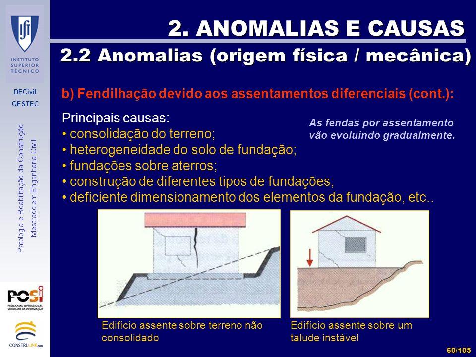DECivil GESTEC 60/105 Patologia e Reabilitação da Construção Mestrado em Engenharia Civil 2. ANOMALIAS E CAUSAS 2.2 Anomalias (origem física / mecânic