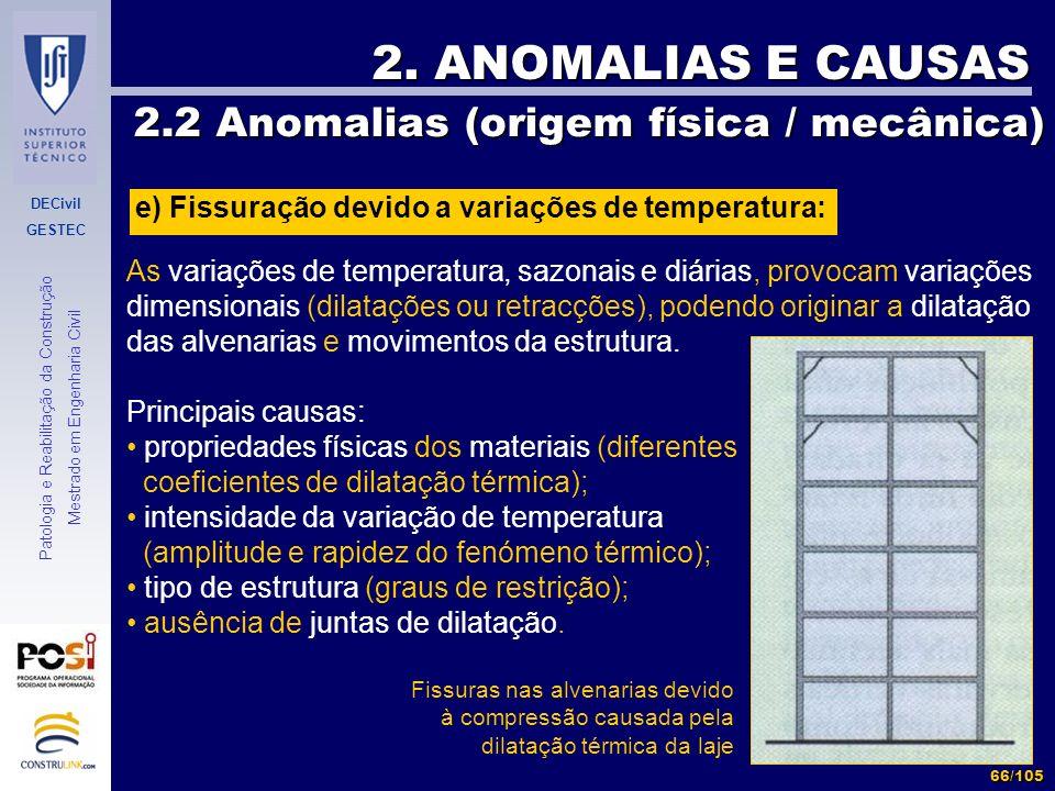 DECivil GESTEC 66/105 Patologia e Reabilitação da Construção Mestrado em Engenharia Civil 2. ANOMALIAS E CAUSAS 2.2 Anomalias (origem física / mecânic