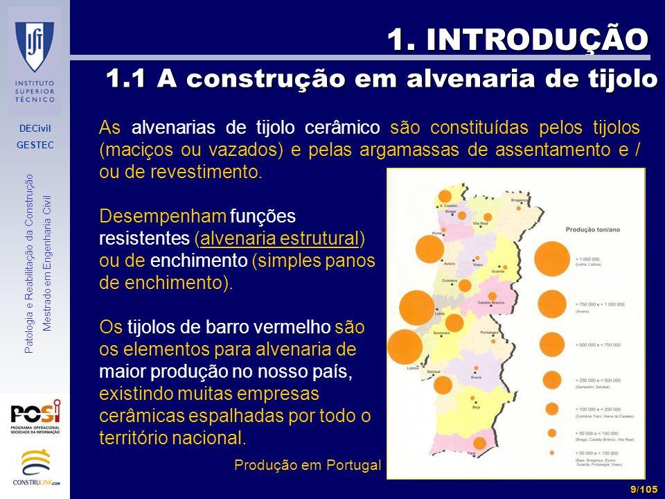 DECivil GESTEC 9/105 Patologia e Reabilitação da Construção Mestrado em Engenharia Civil 1. INTRODUÇÃO As alvenarias de tijolo cerâmico são constituíd
