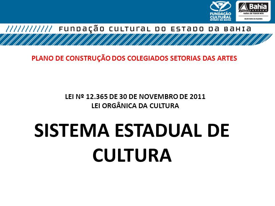 SISTEMA ESTADUAL DE CULTURA LEI Nº 12.365 DE 30 DE NOVEMBRO DE 2011 LEI ORGÂNICA DA CULTURA PLANO DE CONSTRUÇÃO DOS COLEGIADOS SETORIAS DAS ARTES