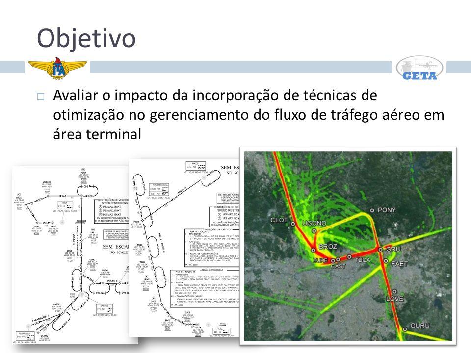 Objetivo Avaliar o impacto da incorporação de técnicas de otimização no gerenciamento do fluxo de tráfego aéreo em área terminal 2