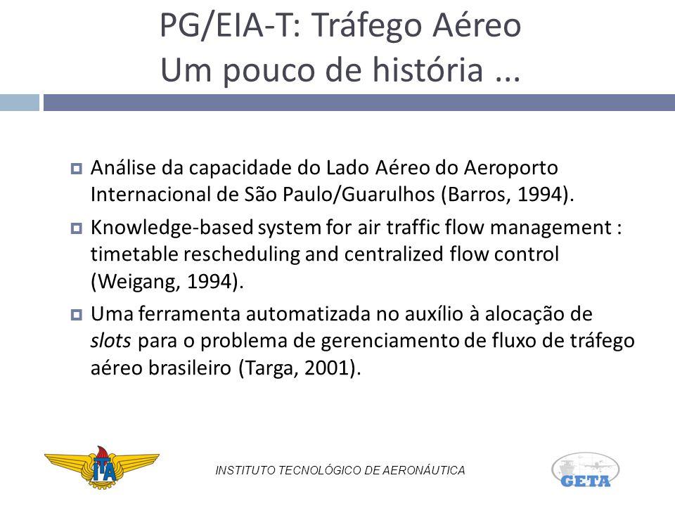 Análise de novos cenários operacionais para o Aeroporto Internacional de São Paulo/Guarulhos (Santana, 2002).