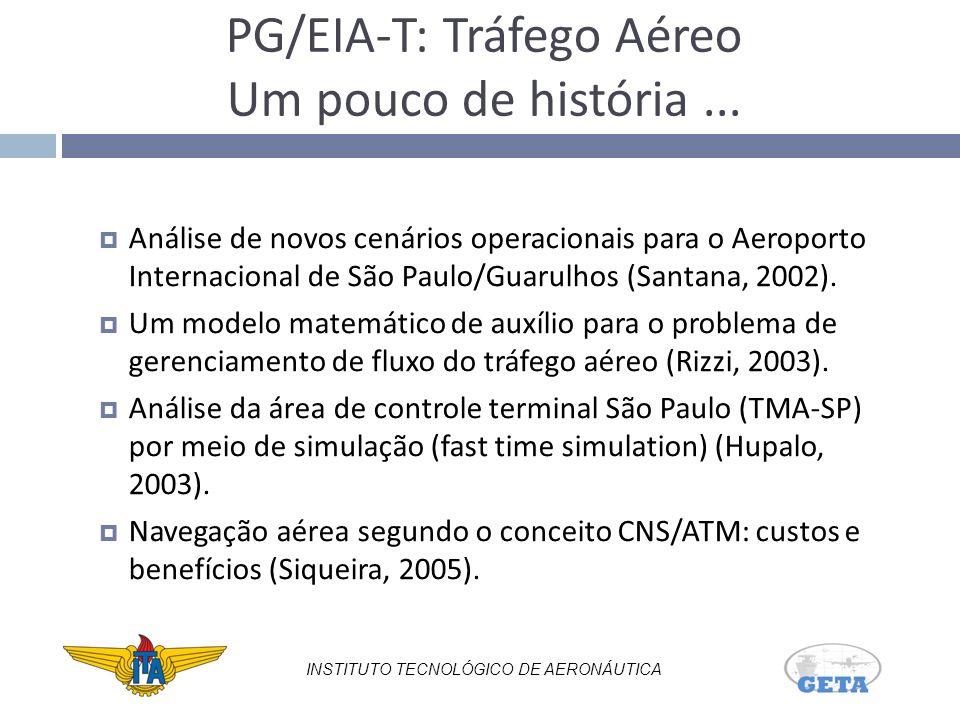 Análise da área de controle terminal de Brasília por meio de simulação (Oliveira, 2007).