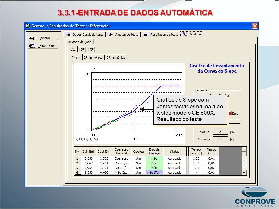 Gráfico de Slope com pontos testados na mala de testes modelo CE 600X. Resultado do teste 3.3.1-ENTRADA DE DADOS AUTOMÁTICA 14