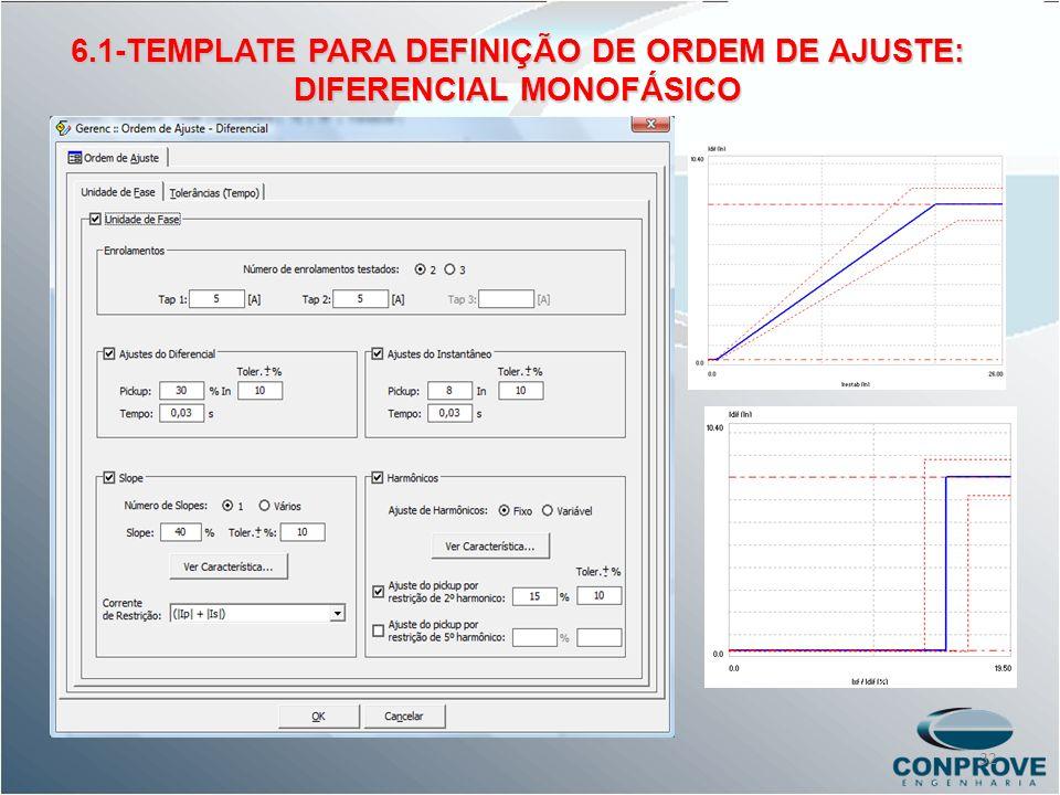6.1-TEMPLATE PARA DEFINIÇÃO DE ORDEM DE AJUSTE: DIFERENCIAL MONOFÁSICO 32