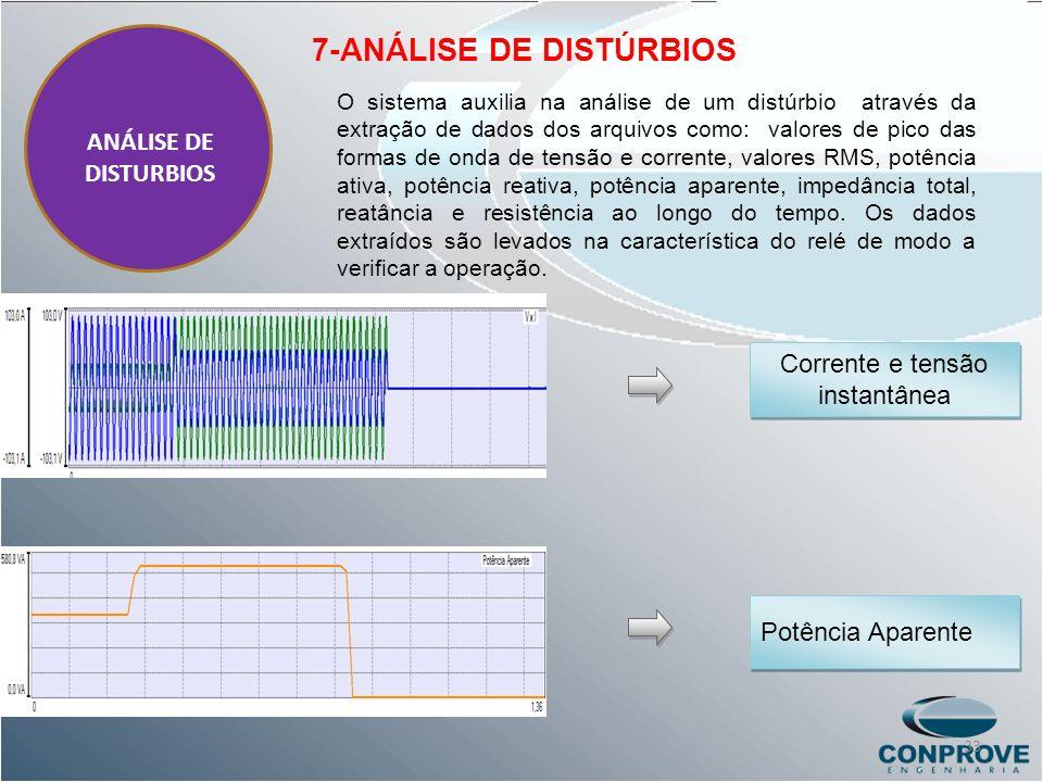 ANÁLISE DE DISTURBIOS O sistema auxilia na análise de um distúrbio através da extração de dados dos arquivos como: valores de pico das formas de onda