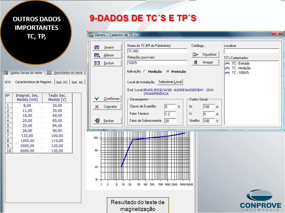 OUTROS DADOS IMPORTANTES TC, TP, Resultado do teste de magnetização 9-DADOS DE TC´S E TP´S 37