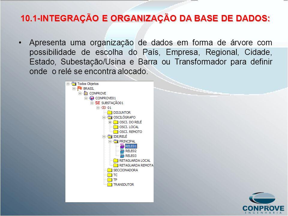 10.1-INTEGRAÇÃO E ORGANIZAÇÃO DA BASE DE DADOS: Apresenta uma organização de dados em forma de árvore com possibilidade de escolha do País, Empresa, R