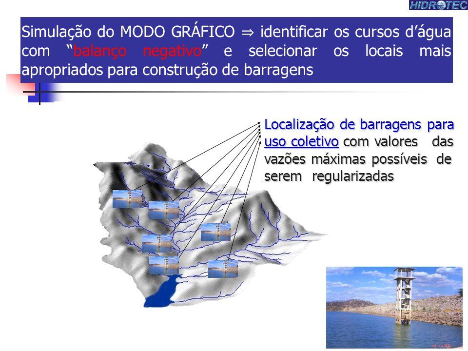 12 Simulação do MODO GRÁFICO identificar os cursos dágua com balanço negativo e selecionar os locais mais apropriados para construção de barragens Localização de barragens para uso coletivo com valores das vazões máximas possíveis de serem regularizadas