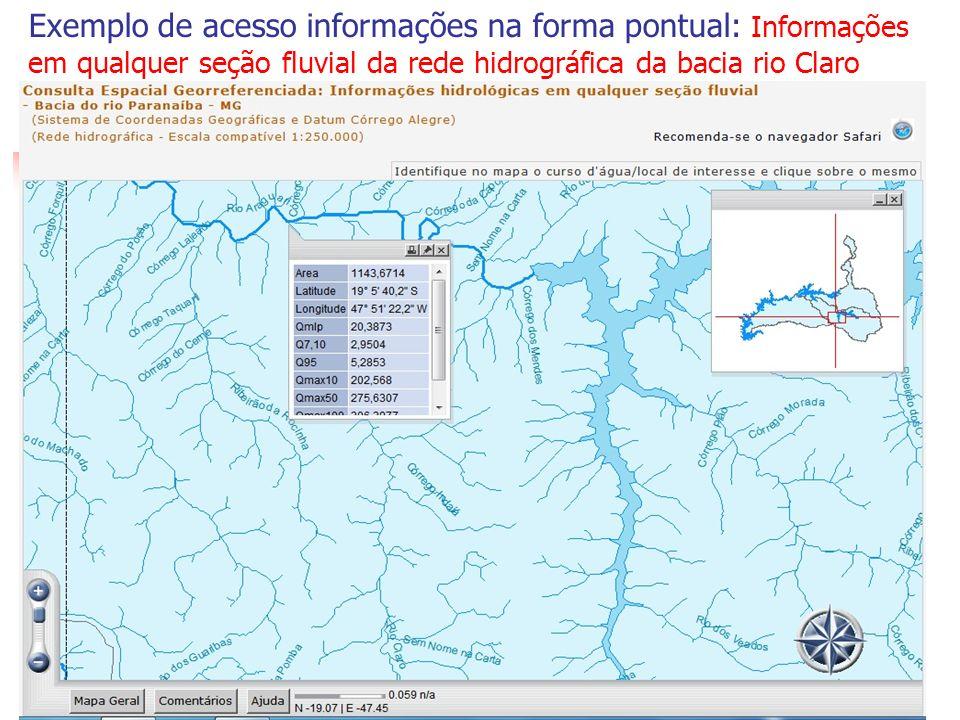 Exemplo de acesso informações na forma pontual: Informações em qualquer seção fluvial da rede hidrográfica da bacia rio Claro