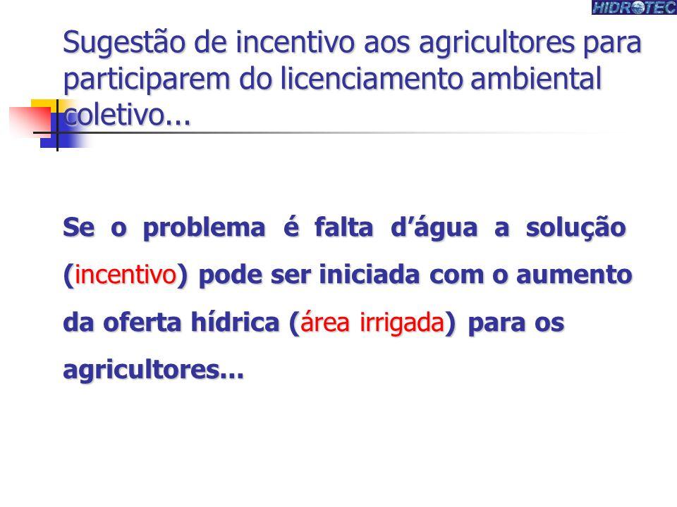 Sugestão de incentivo aos agricultores para participarem do licenciamento ambiental coletivo... Se o problema é falta dágua a solução (incentivo) pode