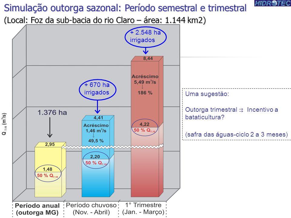 Simulação outorga sazonal: Período semestral e trimestral (Local: Foz da sub-bacia do rio Claro – área: 1.144 km2) Uma sugestão: Outorga trimestral In