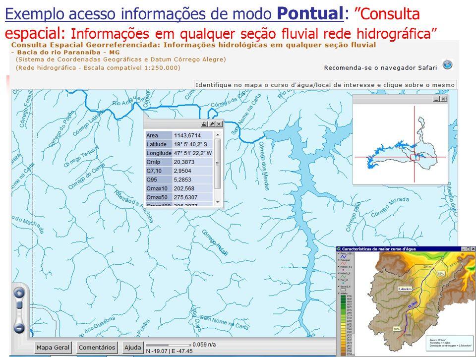 Informações sobre cadastro de usuários – demanda de outorga e número de outorgados na bacia do rio Claro OBS: 1 - Fonte banco dados da demanda de processos de outorga IGAM (05/2012); 2 - Disponibilidade hídrica (Atlas Digital das Águas de Minas (05/2012); 3 - Escala mapa: 1.1.000.000 (codificação Otto Pfafstetter);