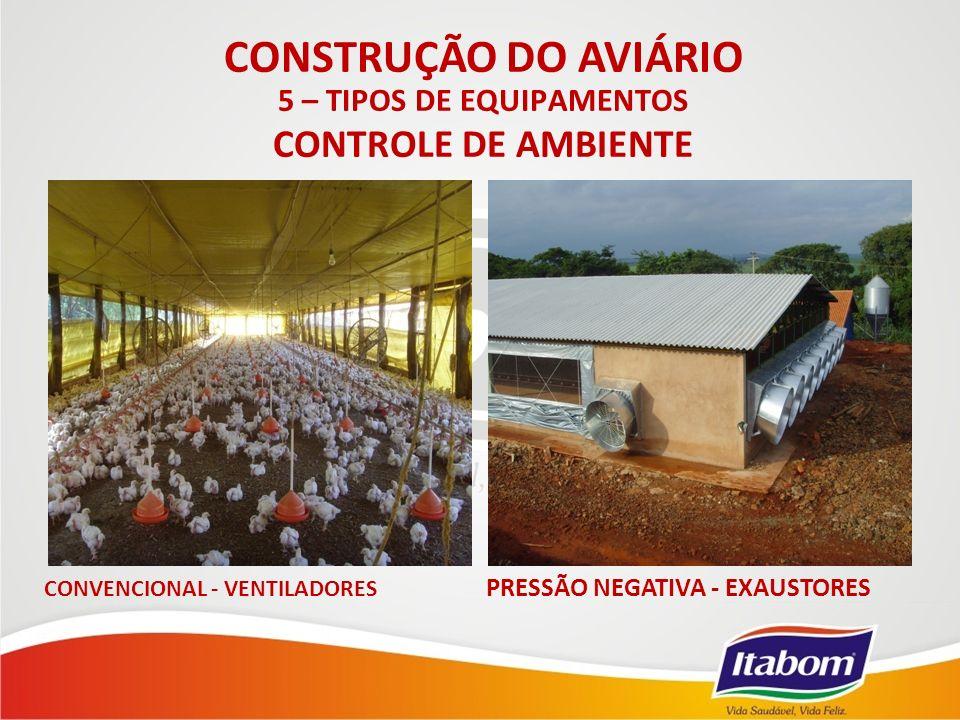 CONVENCIONAL - VENTILADORES PRESSÃO NEGATIVA - EXAUSTORES 5 – TIPOS DE EQUIPAMENTOS CONTROLE DE AMBIENTE CONSTRUÇÃO DO AVIÁRIO