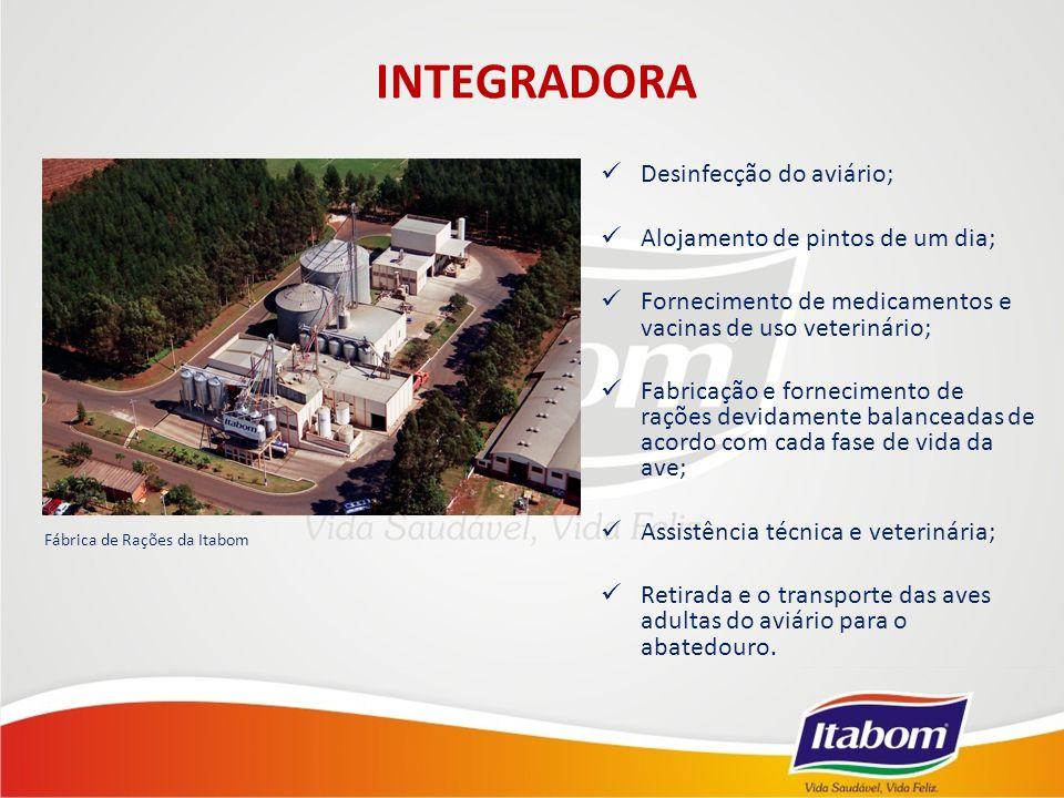 PREVISÃO DE INVESTIMENTO 1 barracão R$ Construção Cívil - Barracão 150mt x 14 mt = 2.100 m2 160.000,00 Equipamentos para granja ( Niplle) 105.000,00 Total...............................................................................................................