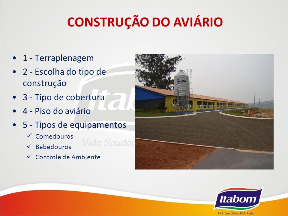 CONSTRUÇÃO DO AVIÁRIO 1 - Terraplenagem 2 - Escolha do tipo de construção 3 - Tipo de cobertura 4 - Piso do aviário 5 - Tipos de equipamentos Comedouros Bebedouros Controle de Ambiente