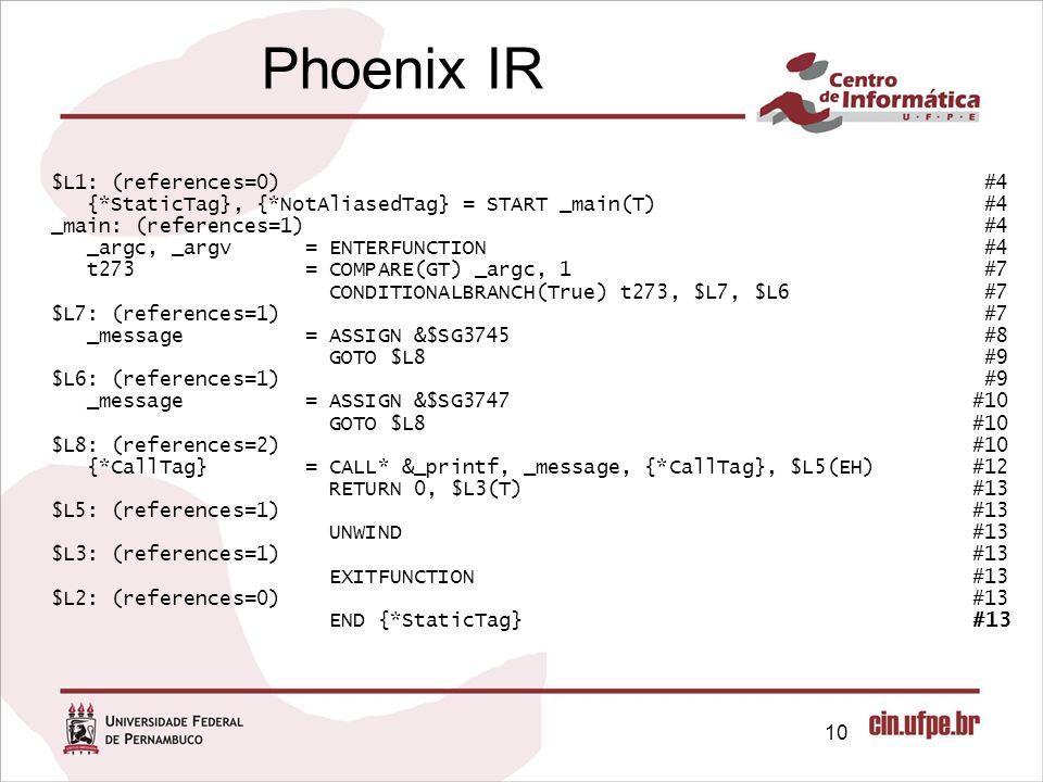 Phoenix IR 10 $L1: (references=0) #4 {*StaticTag}, {*NotAliasedTag} = START _main(T) #4 _main: (references=1) #4 _argc, _argv = ENTERFUNCTION #4 t273