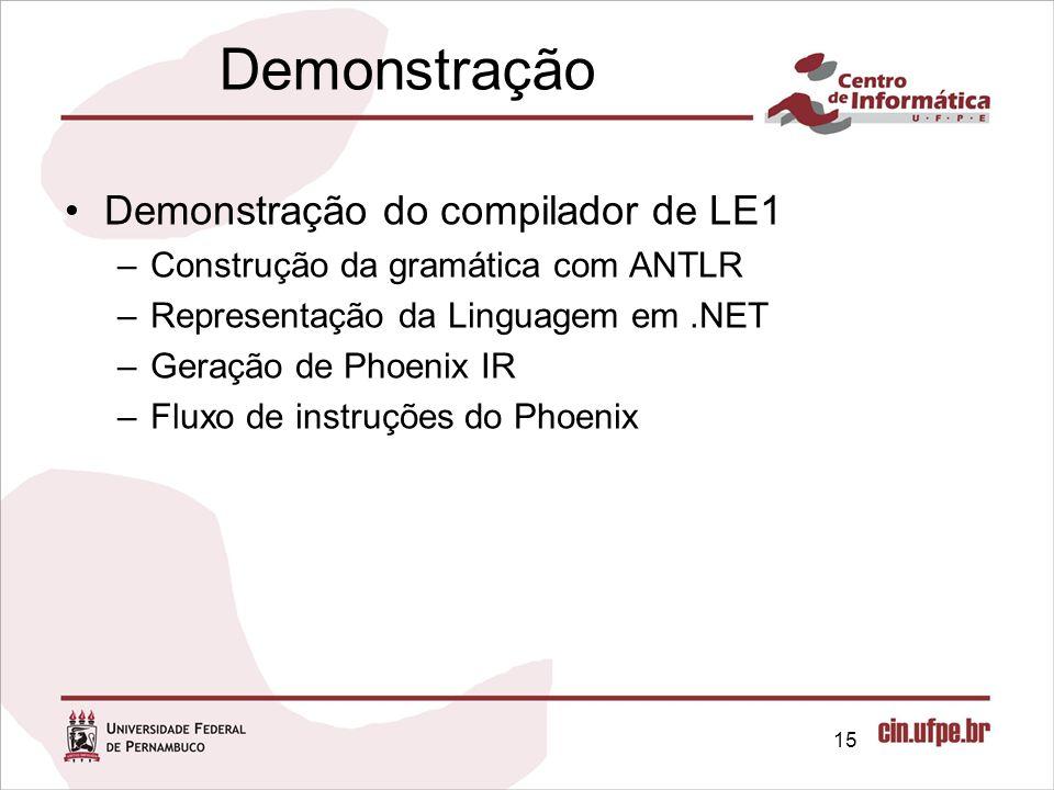 Demonstração Demonstração do compilador de LE1 –Construção da gramática com ANTLR –Representação da Linguagem em.NET –Geração de Phoenix IR –Fluxo de