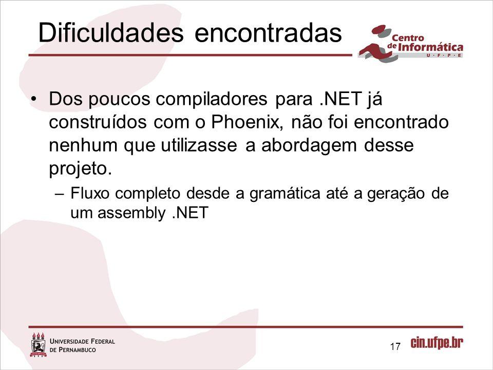 Dificuldades encontradas Dos poucos compiladores para.NET já construídos com o Phoenix, não foi encontrado nenhum que utilizasse a abordagem desse pro