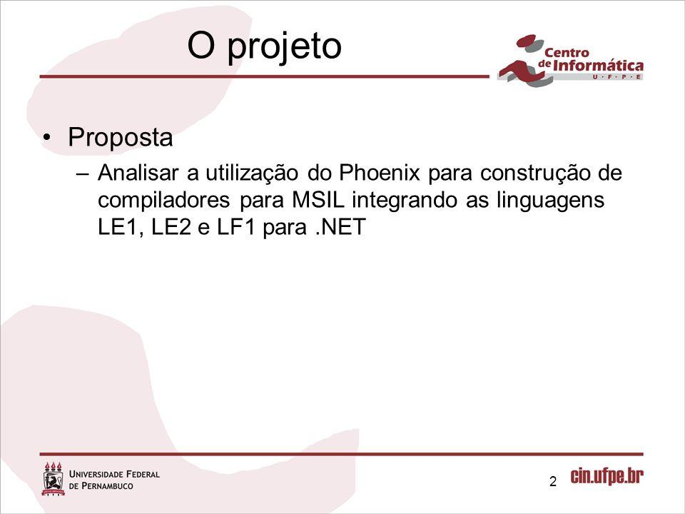 O projeto Objetivos –Analisar a viabilidade de se construir compiladores para MSIL usando o Microsoft Phoenix –Contribuir com a comunidade do Microsoft Phoenix, disponibilizando o resultado do projeto como exemplo prático.