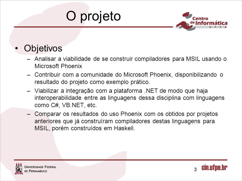 O projeto Objetivos –Analisar a viabilidade de se construir compiladores para MSIL usando o Microsoft Phoenix –Contribuir com a comunidade do Microsof