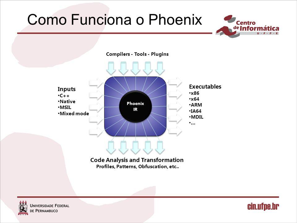 Como Funciona o Phoenix Executables x86 x64 ARM IA64 MDIL … Inputs C++ Native MSIL Mixed mode Compilers - Tools - Plugins Code Analysis and Transforma